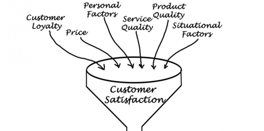 Taking The Mystery Out Of Sales Funnels