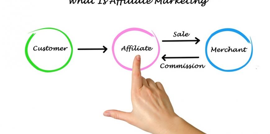 Super-Quick Affiliate Marketing Primer