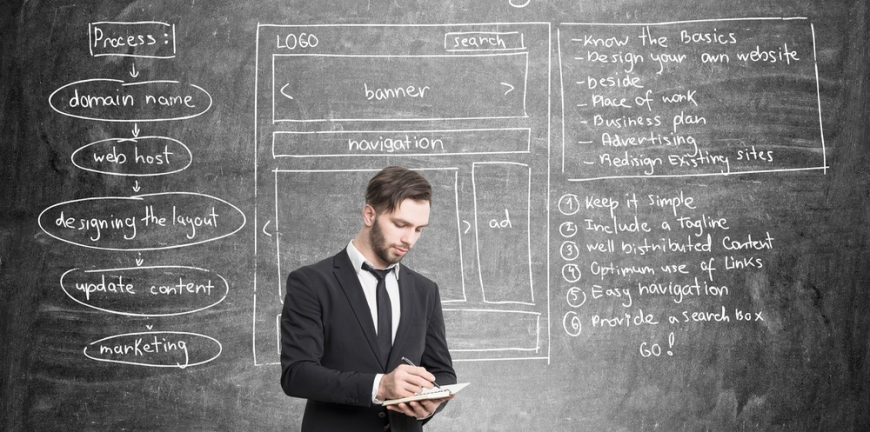 The Importance of Having a Customized Website